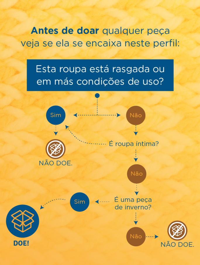 Cartaz da campanha do agasalho 2019, com o tema aquecendo corações